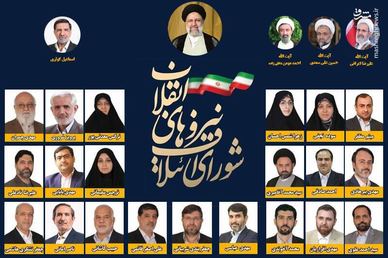 لیست شورای ائتلاف نیروهای انقلاب اسلامی برای انتخابات ۱۴۰۰
