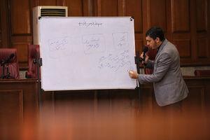 محمد امامی تهیه کننده سریال شهرزاد